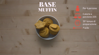 I Muffin