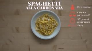 Gli spaghetti alla carbonara