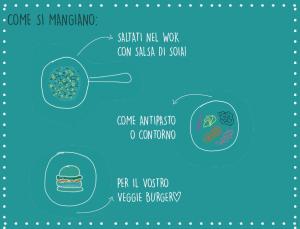comesimangiano_1-011